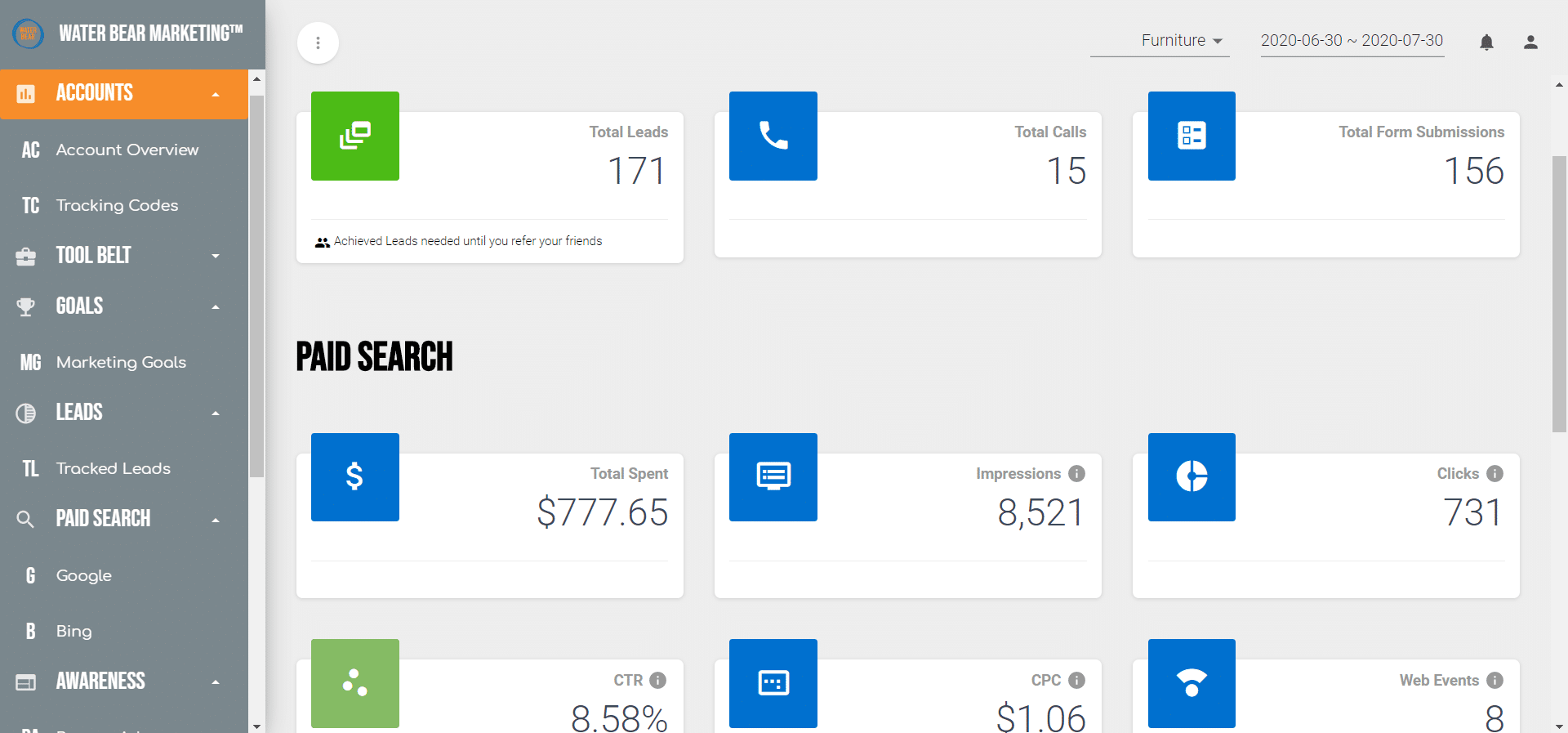 Water Bear Marketing™ dashboard client results
