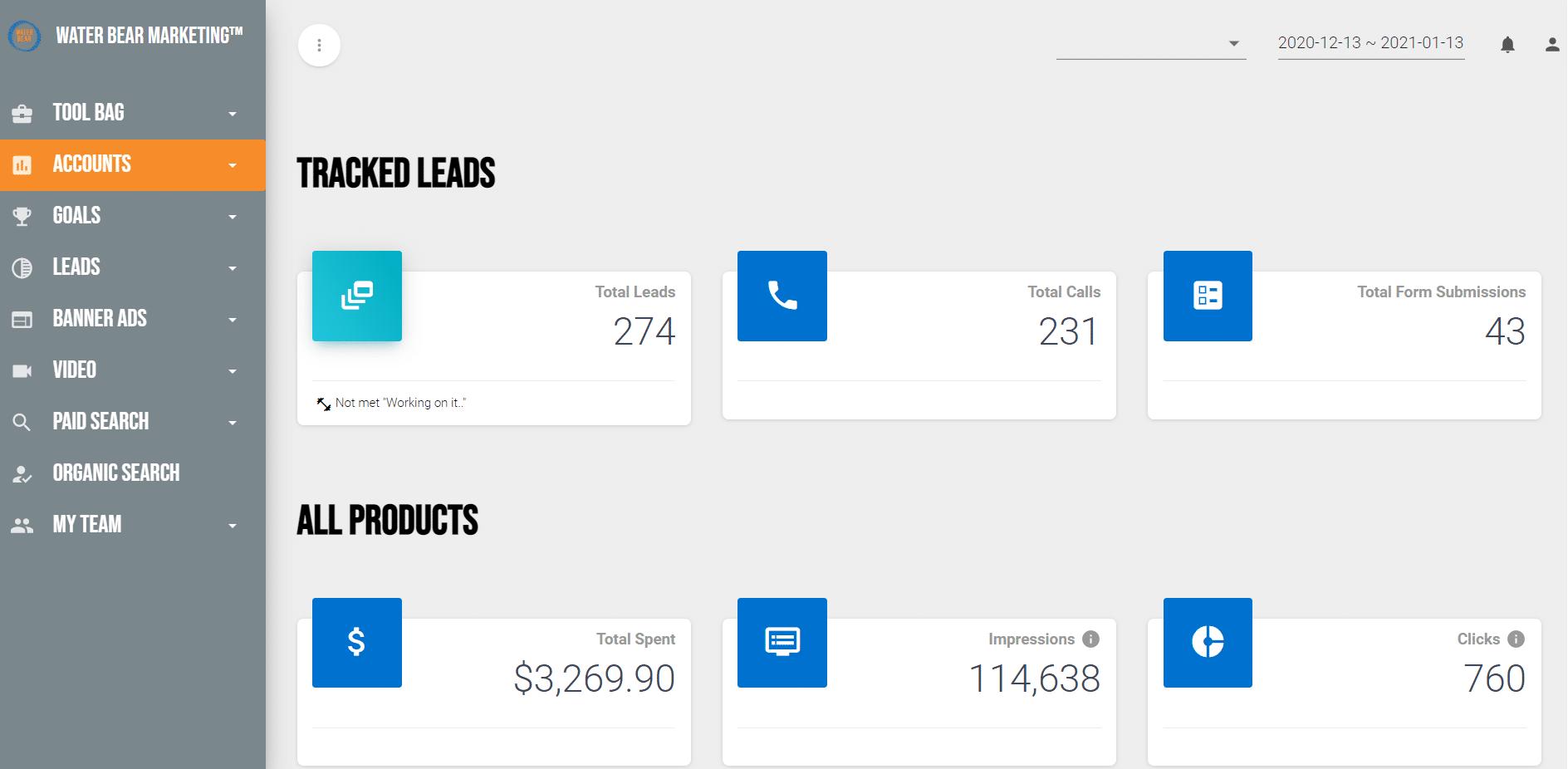 Water Bear Marketing™ Dashboard 2021